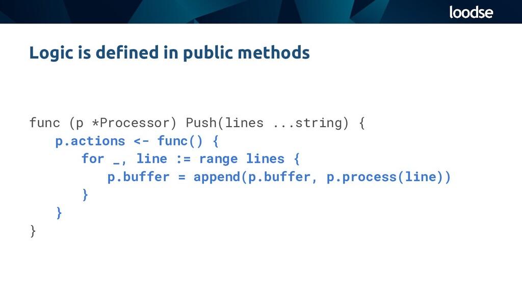 func (p *Processor) Push(lines ...string) { p.a...