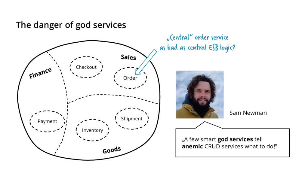 The danger of god services Checkout Payment Inv...