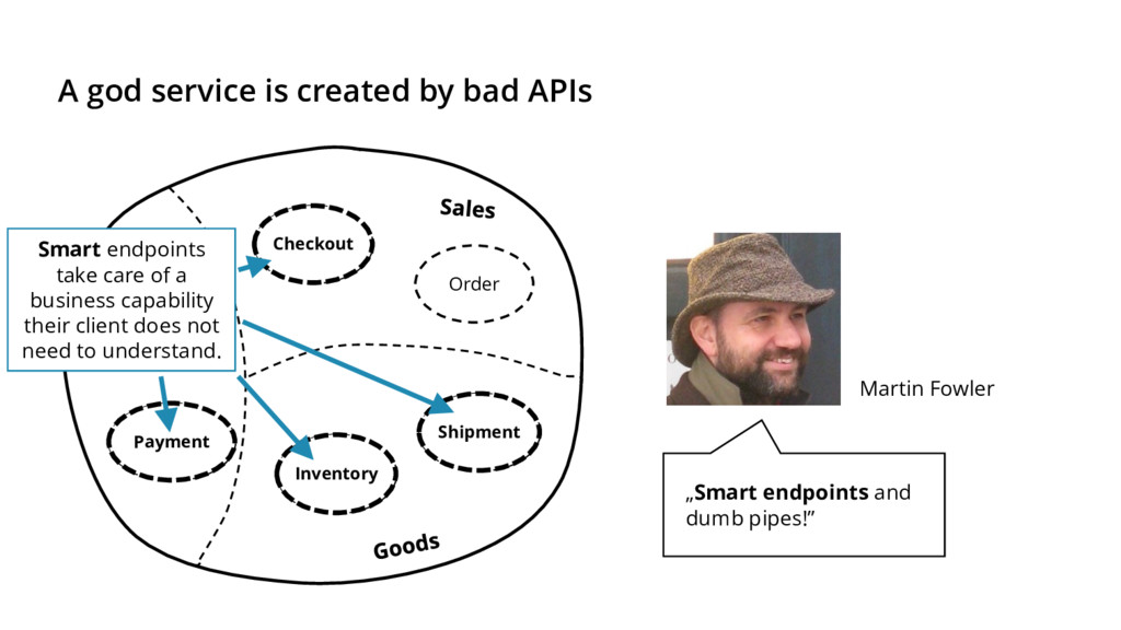A god service is created by bad APIs Checkout P...