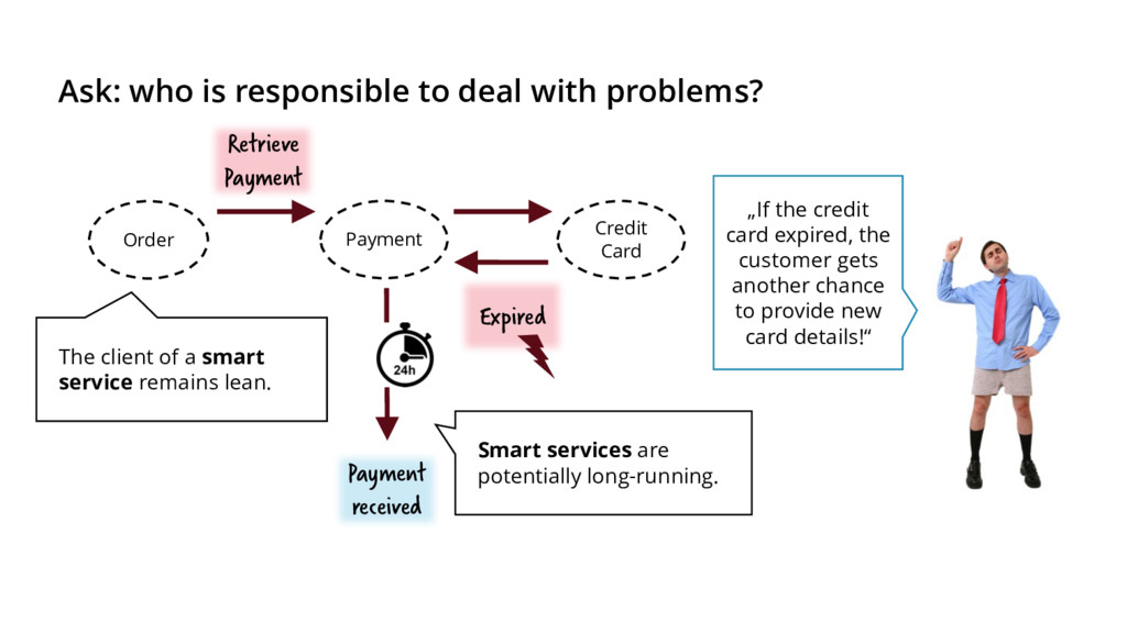 Ask: who is responsible to deal with problems? ...
