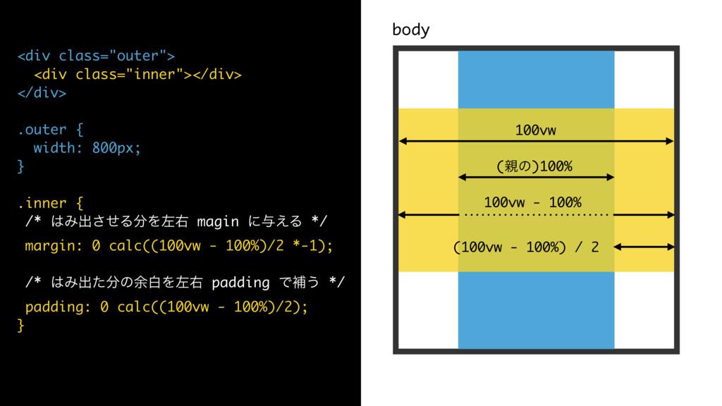 """body <div class=""""outer""""> <div class=""""inner""""></d..."""