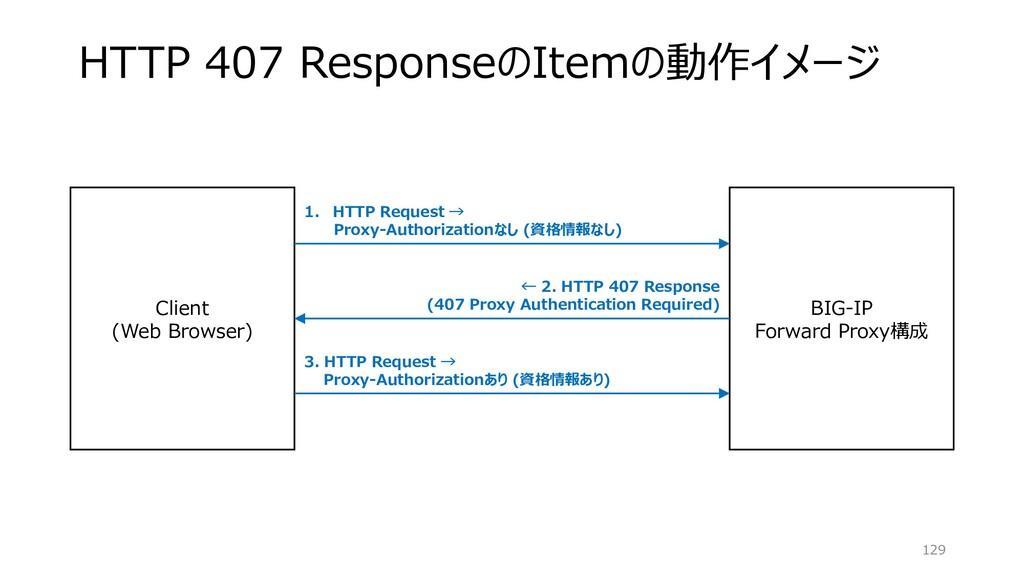 HTTP 407 ResponseのItemの動作イメージ 129 BIG-IP Forwar...