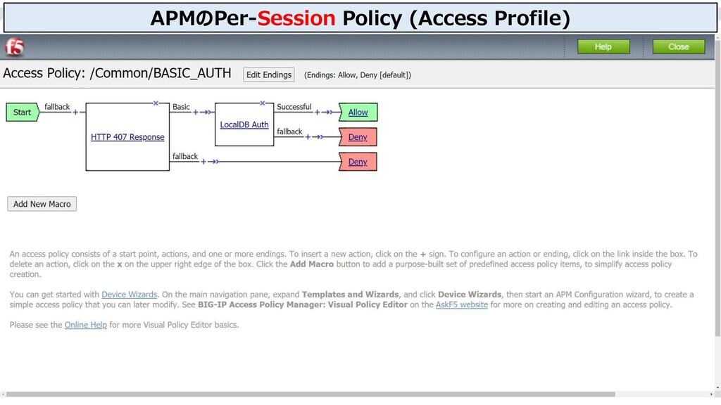 21 APMのPer-Session Policy (Access Profile)