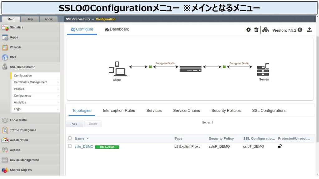 24 SSLOのConfigurationメニュー ※メインとなるメニュー