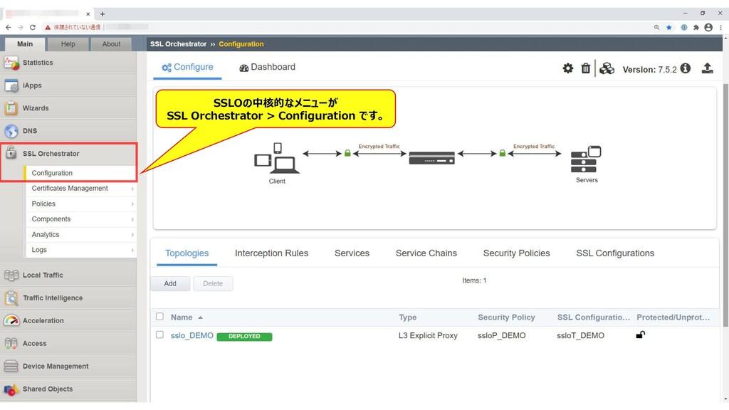 198 SSLOの中核的なメニューが SSL Orchestrator > Configura...