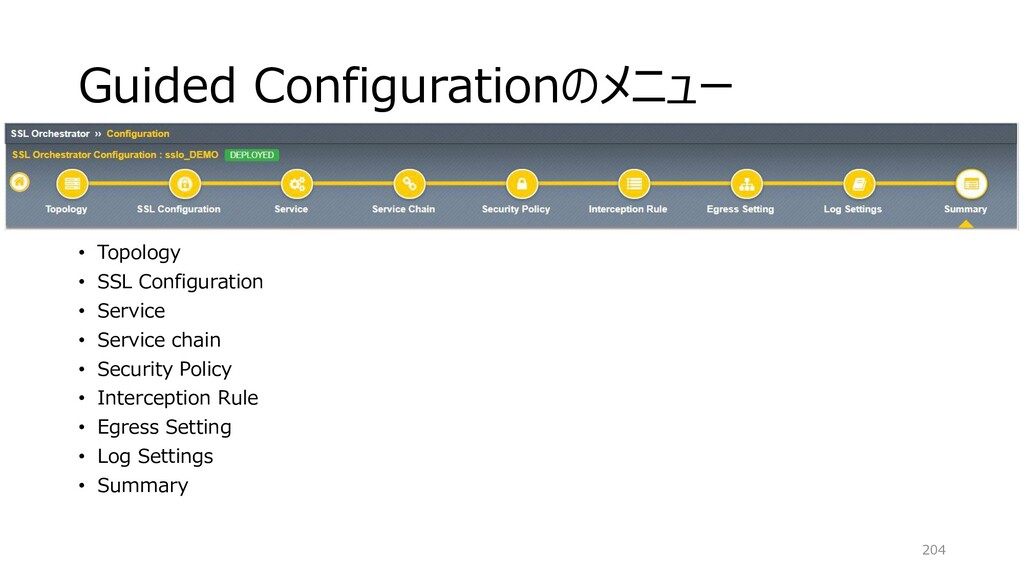 Guided Configurationのメニュー • Topology • SSL Conf...
