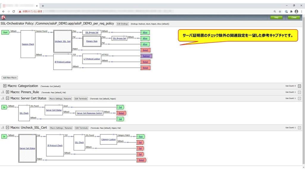 242 サーバ証明書のチェック除外の関連設定を一望した参考キャプチャです。
