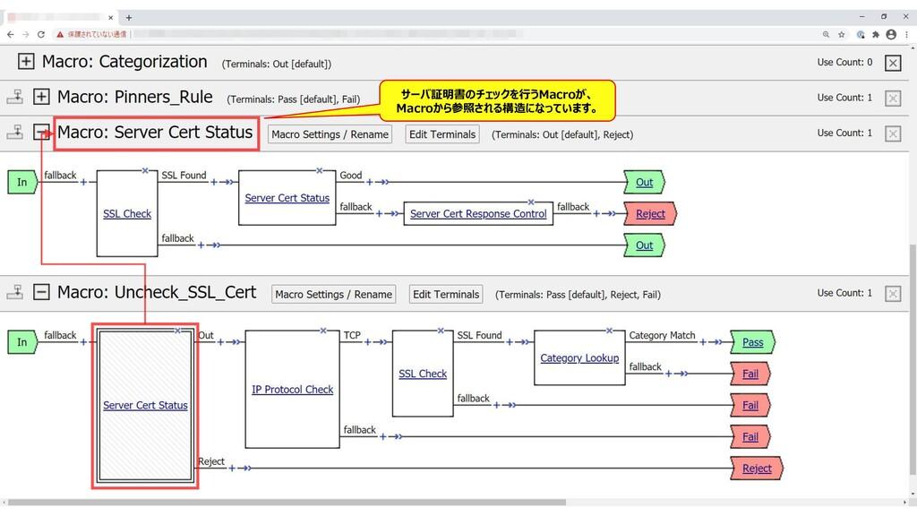 243 サーバ証明書のチェックを行うMacroが、 Macroから参照される構造になっています。