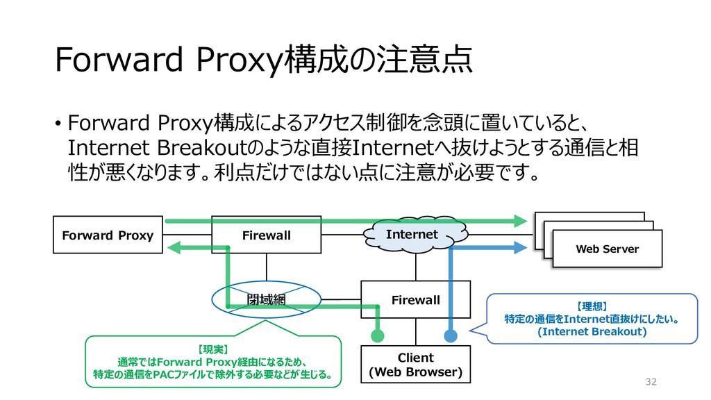 Forward Proxy構成の注意点 32 Internet Client (Web Bro...