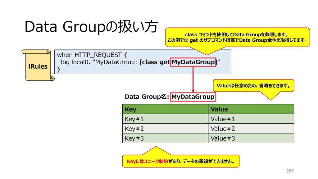 Data Groupの扱い方 287 Key Value Key#1 Value#1 Key#...