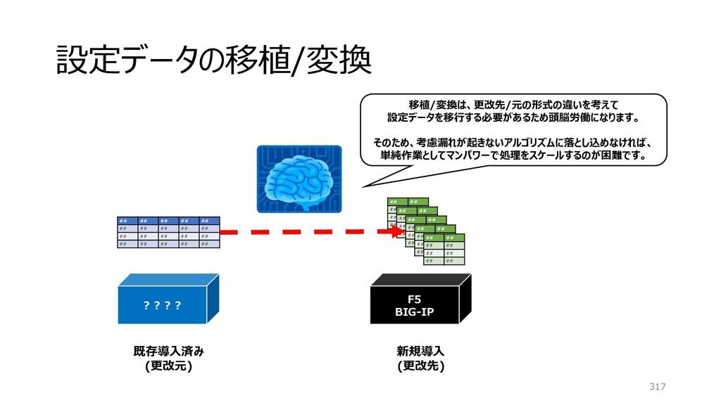 設定データの移植/変換 317 ???? 既存導入済み (更改元) F5 BIG-IP 新規導...