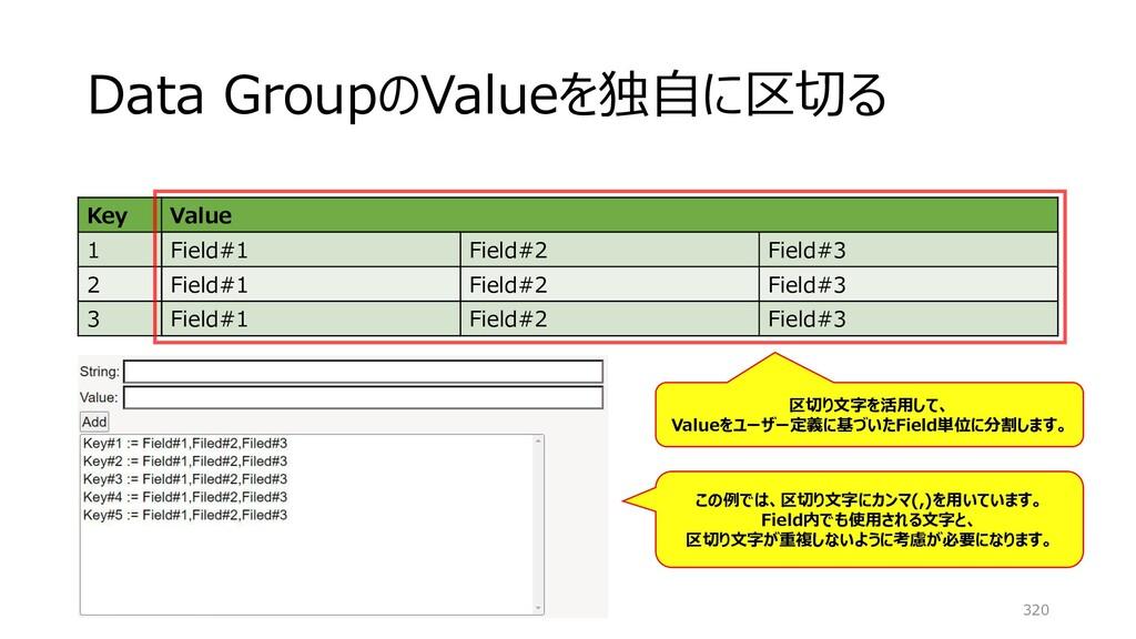 Data GroupのValueを独自に区切る 320 Key Value 1 2 3 Fie...