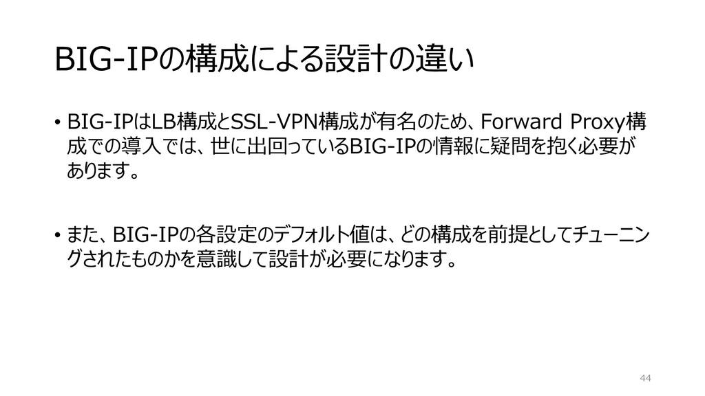 BIG-IPの構成による設計の違い • BIG-IPはLB構成とSSL-VPN構成が有名のため...