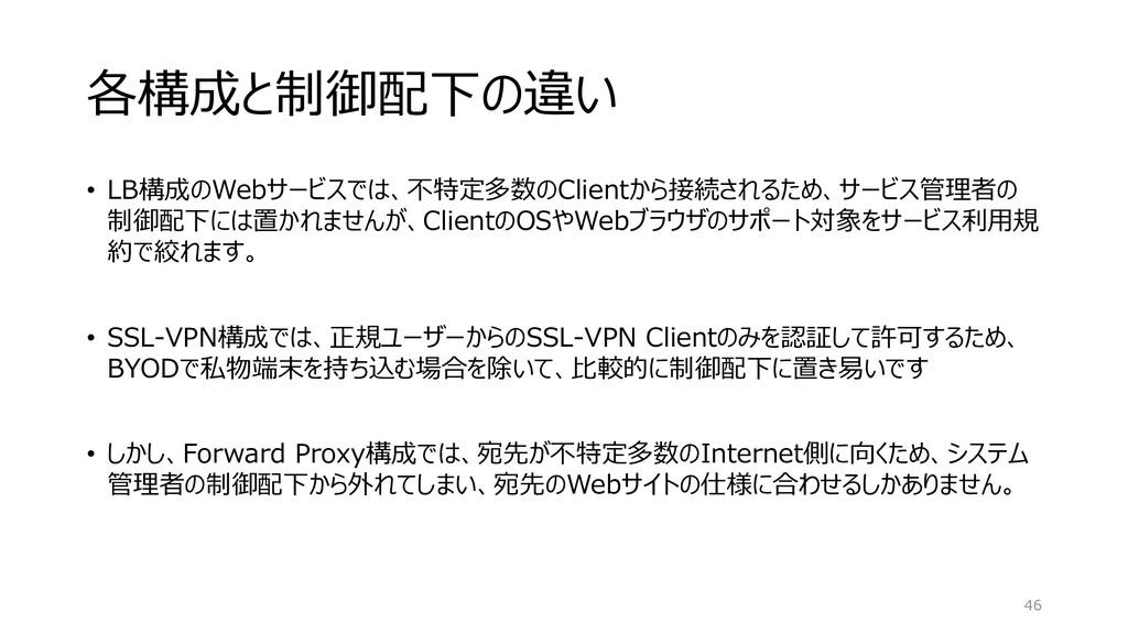 各構成と制御配下の違い • LB構成のWebサービスでは、不特定多数のClientから接続され...