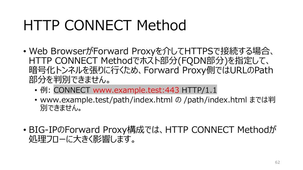HTTP CONNECT Method • Web BrowserがForward Proxy...