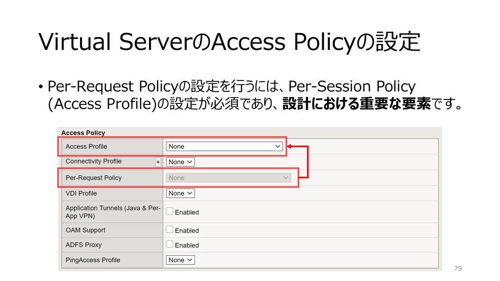 Virtual ServerのAccess Policyの設定 • Per-Request P...