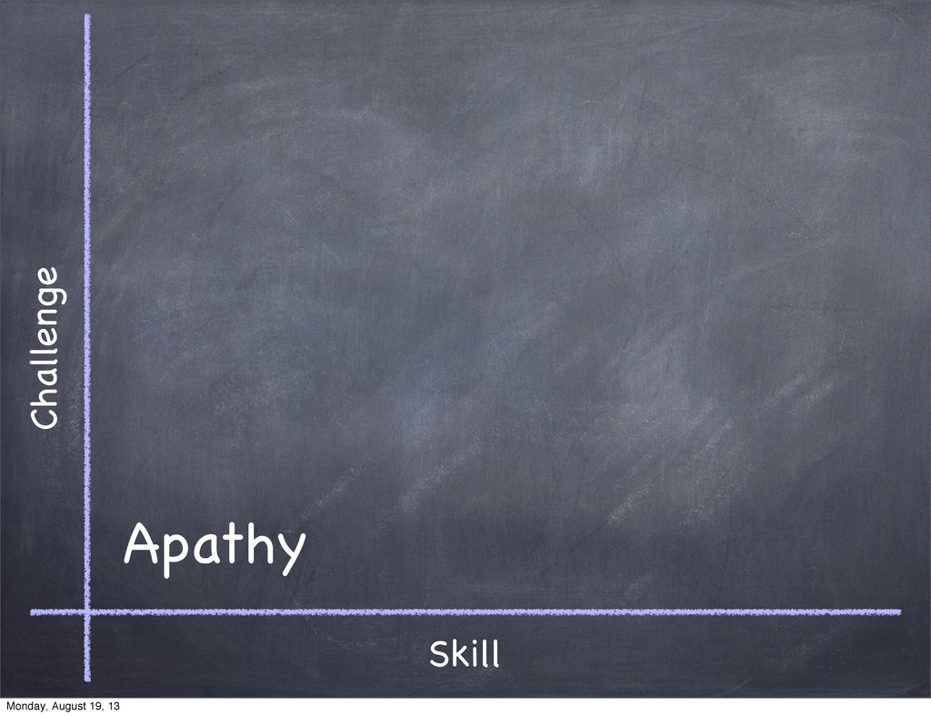 Skill Challenge Apathy Monday, August 19, 13