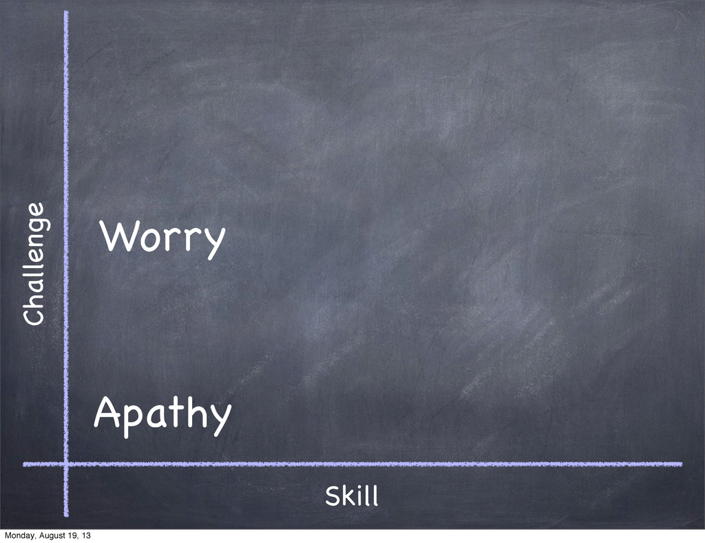 Skill Challenge Apathy Worry Monday, August 19,...