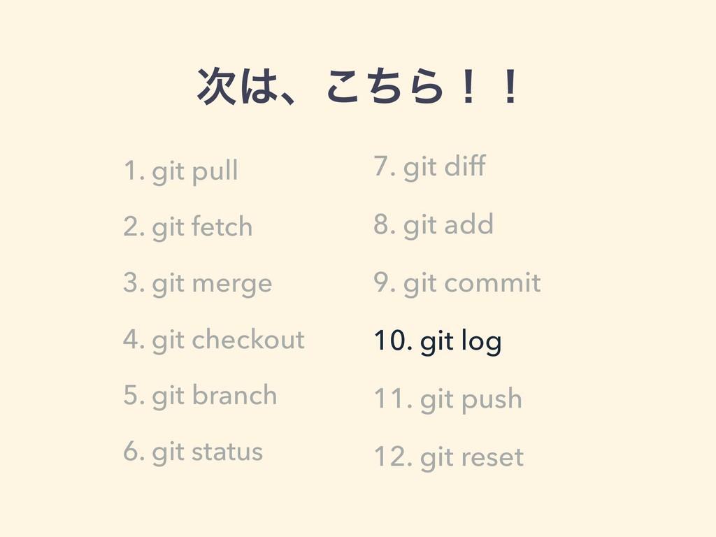 ɺͪ͜Βʂʂ 7. git diff 8. git add 9. git commit 1...