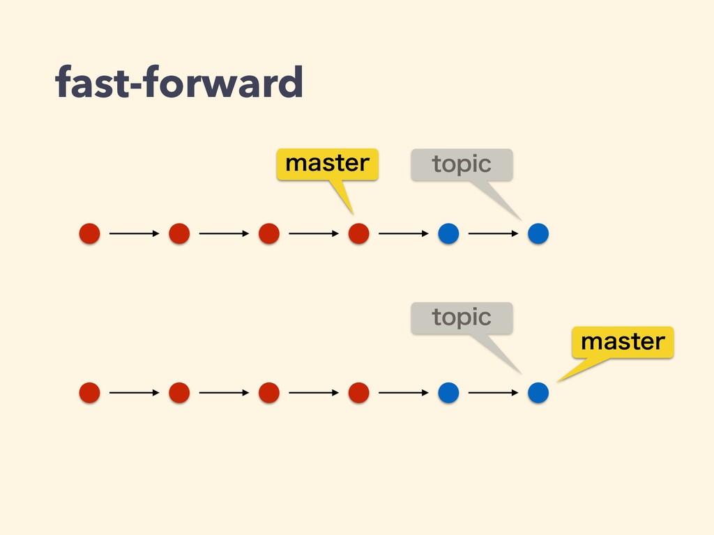 fast-forward UPQJD NBTUFS NBTUFS UPQJD