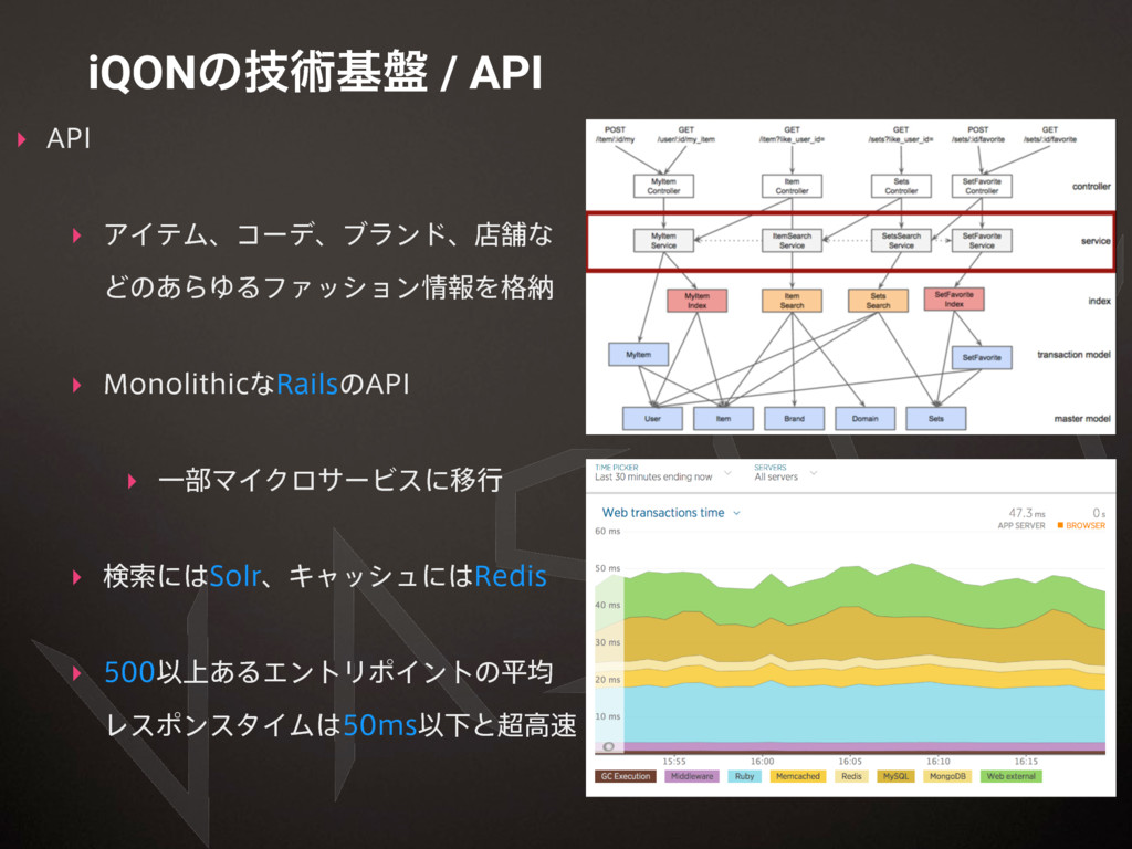 "iQONͷٕज़ج൫ / API ▸ ""1* ▸ ΞΠςϜɺίʔσɺϒϥϯυɺళฮͳ Ͳͷ͋Β..."