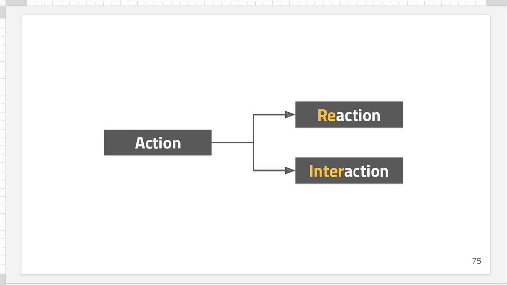 Action Reaction Interaction 75