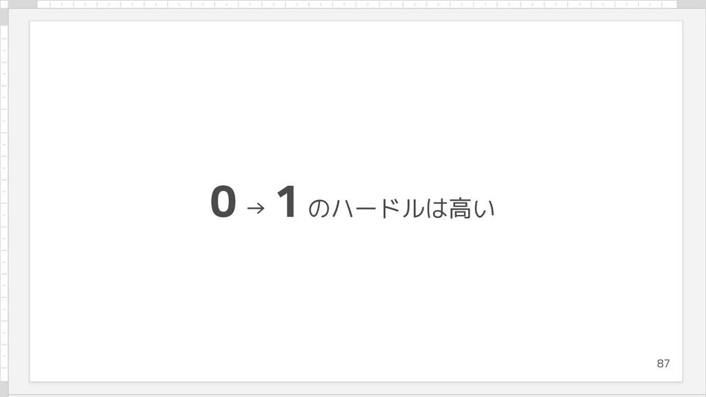 0 → 1 のハードルは高い 87