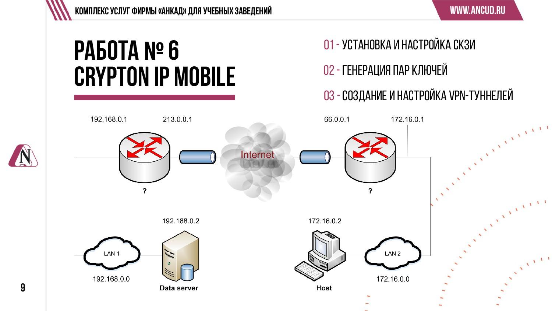 9 Комплекс услуг Фирмы «АНКАД» для учебных заве...