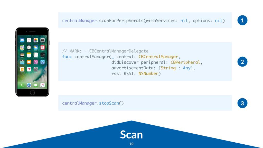 Scan // MARK: - CBCentralManagerDelegate func c...