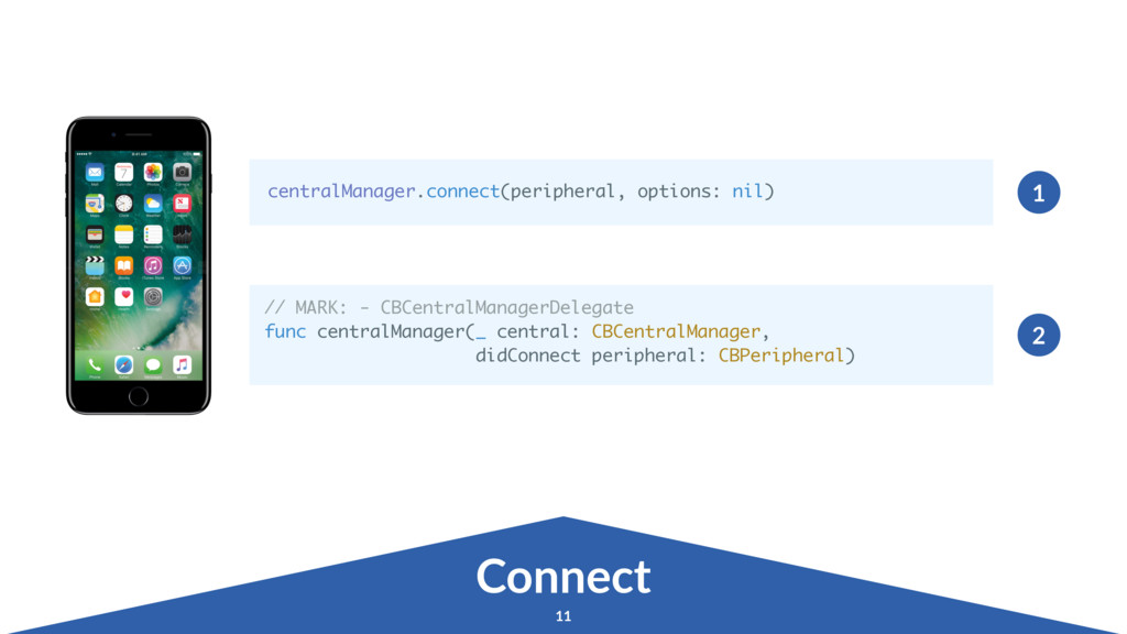 Connect centralManager.connect(peripheral, opti...