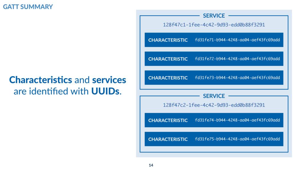 Adver9se SERVICE 128f47c1-1fee-4c42-9d93-edd0b8...