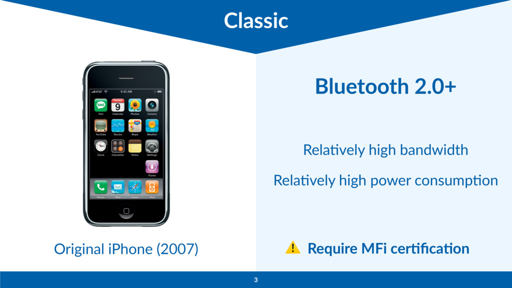 Bluetooth 2.0+ Classic Original iPhone (2007) R...
