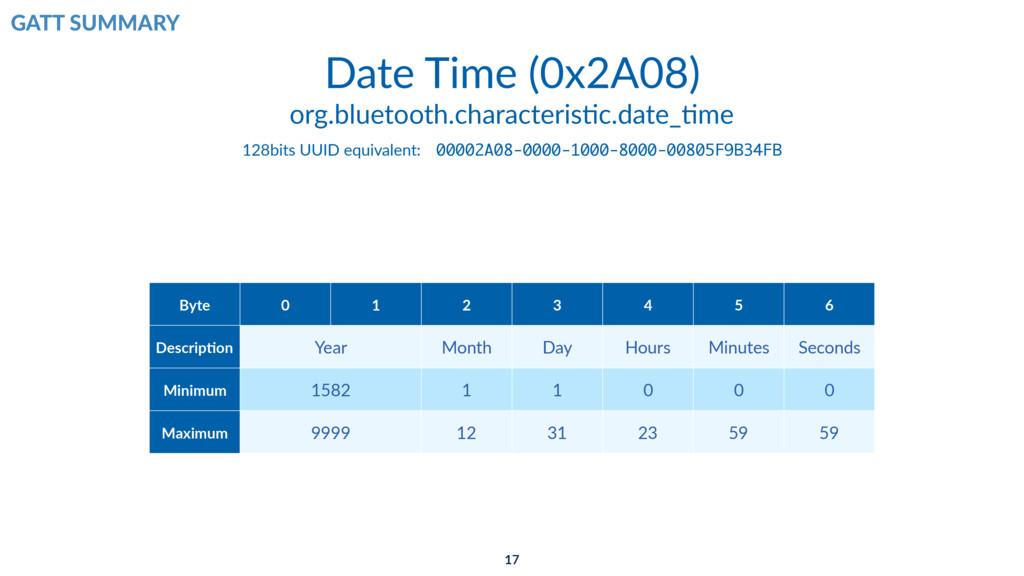 00002A08-0000-1000-8000-00805F9B34FB Date Time ...