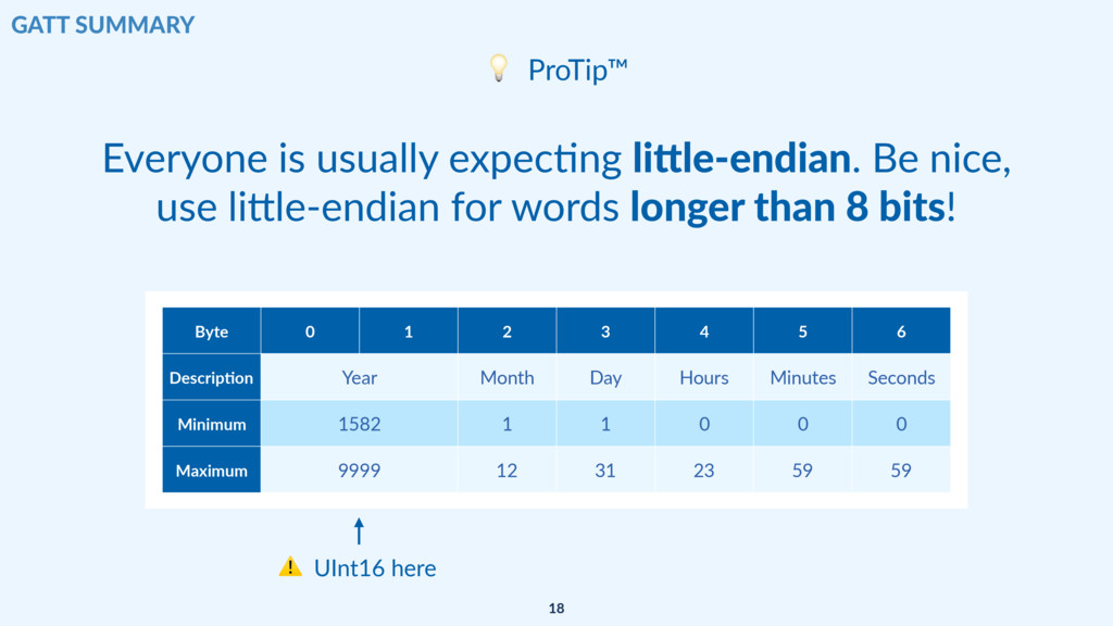 ProTip™ Everyone is usually expecFng liBle-end...