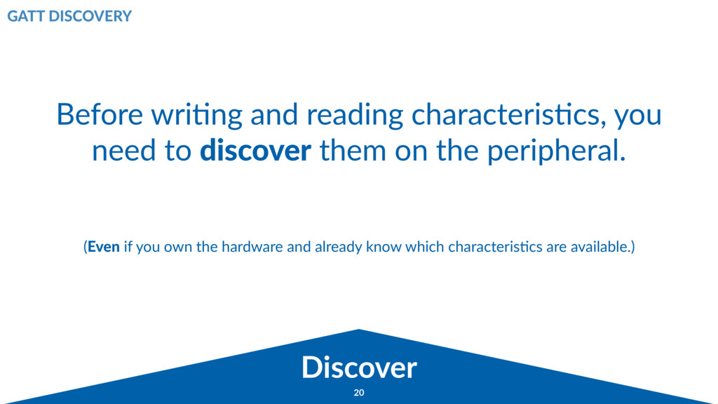 Discover Before wriFng and reading characterisF...