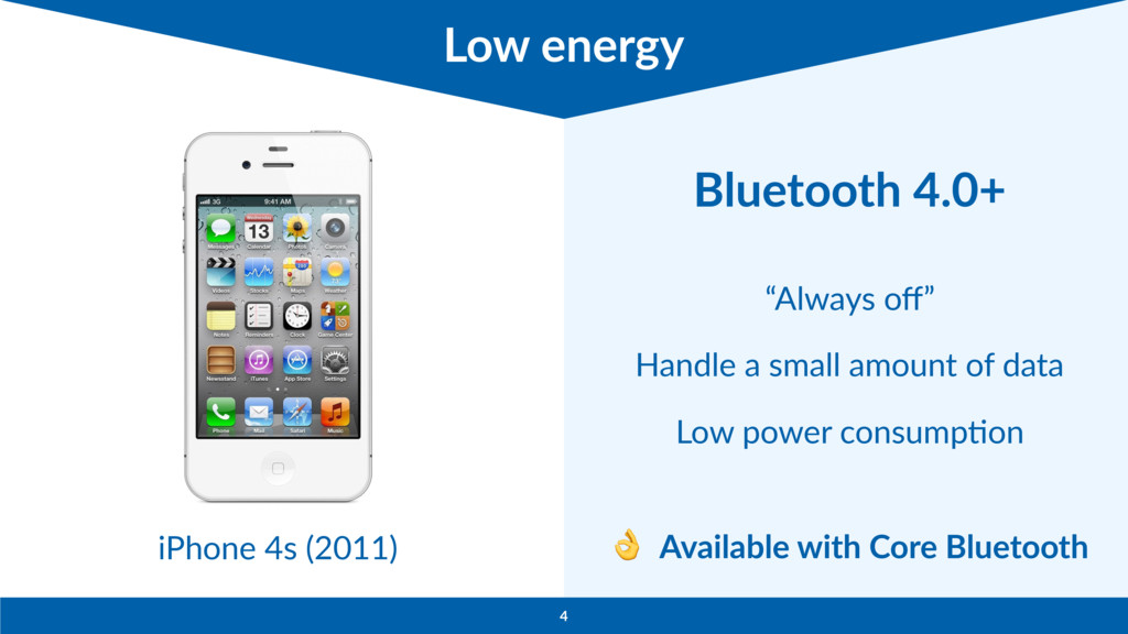 Bluetooth 4.0+ Low energy iPhone 4s (2011) Hand...