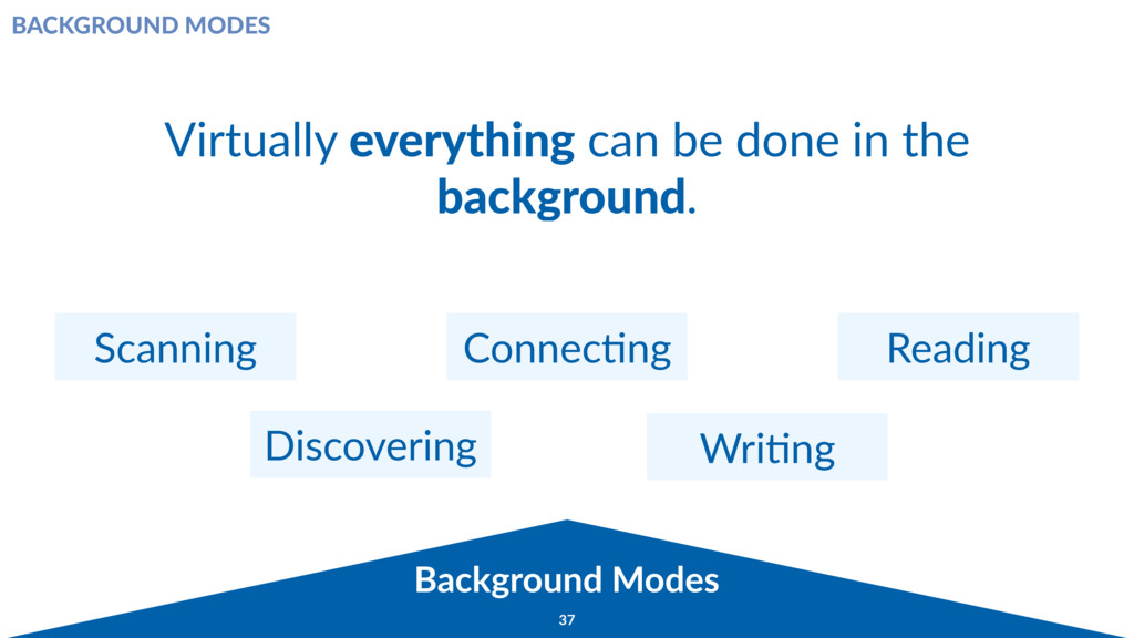 Background Modes 37 Virtually everything can be...