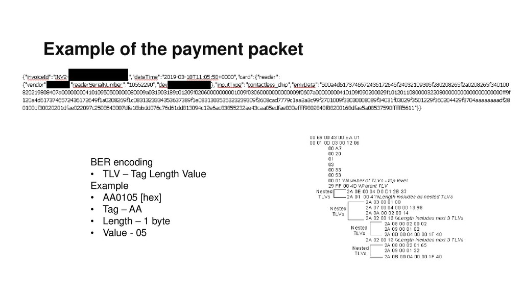 Example of the payment packet BER encoding • TL...