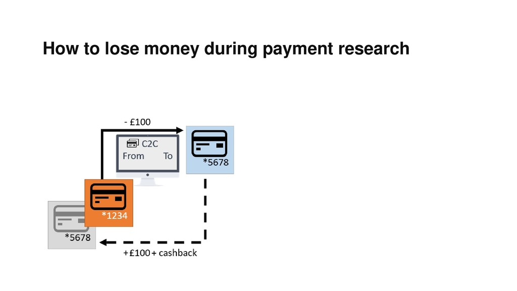 How to lose money during payment research