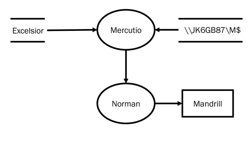 Mercutio Norman Mandrill Excelsior \\JK6GB87\M$