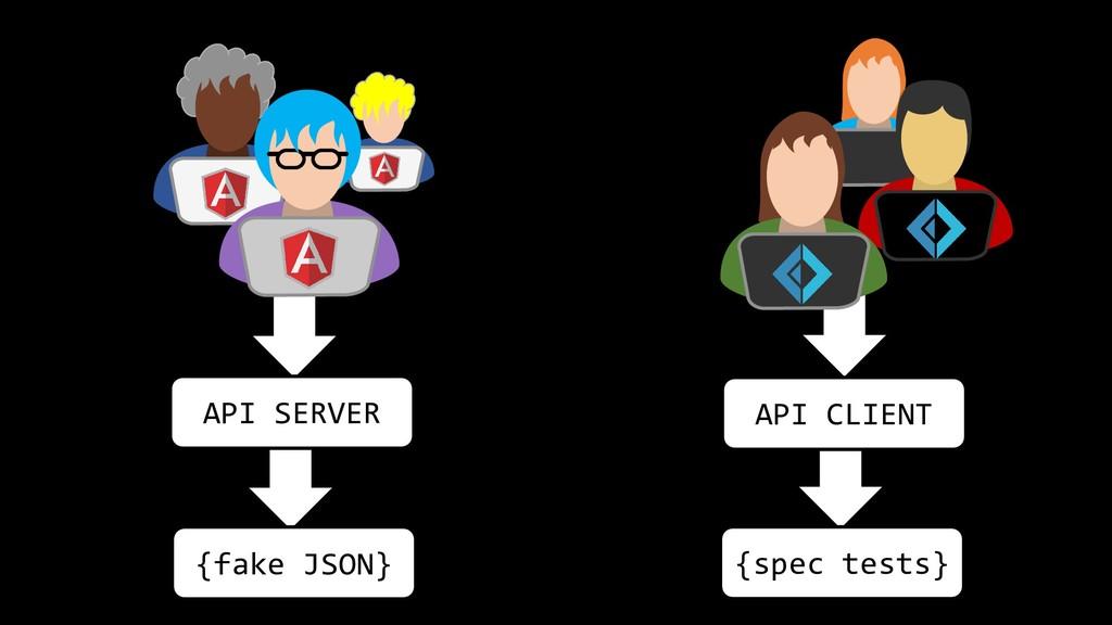 API SERVER API CLIENT {fake JSON} {spec tests}