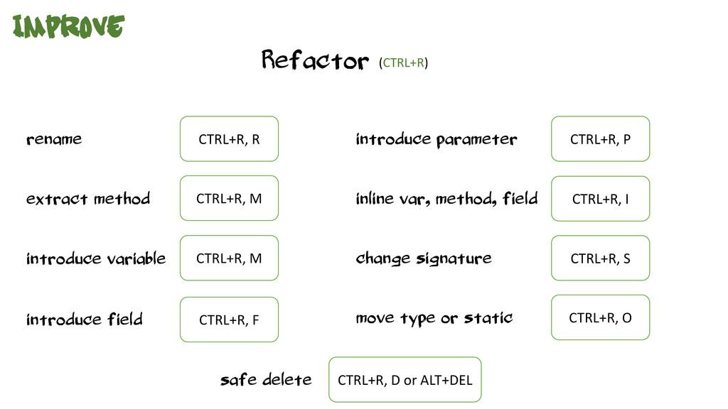 rename CTRL+R, R Refactor (CTRL+R) extract meth...
