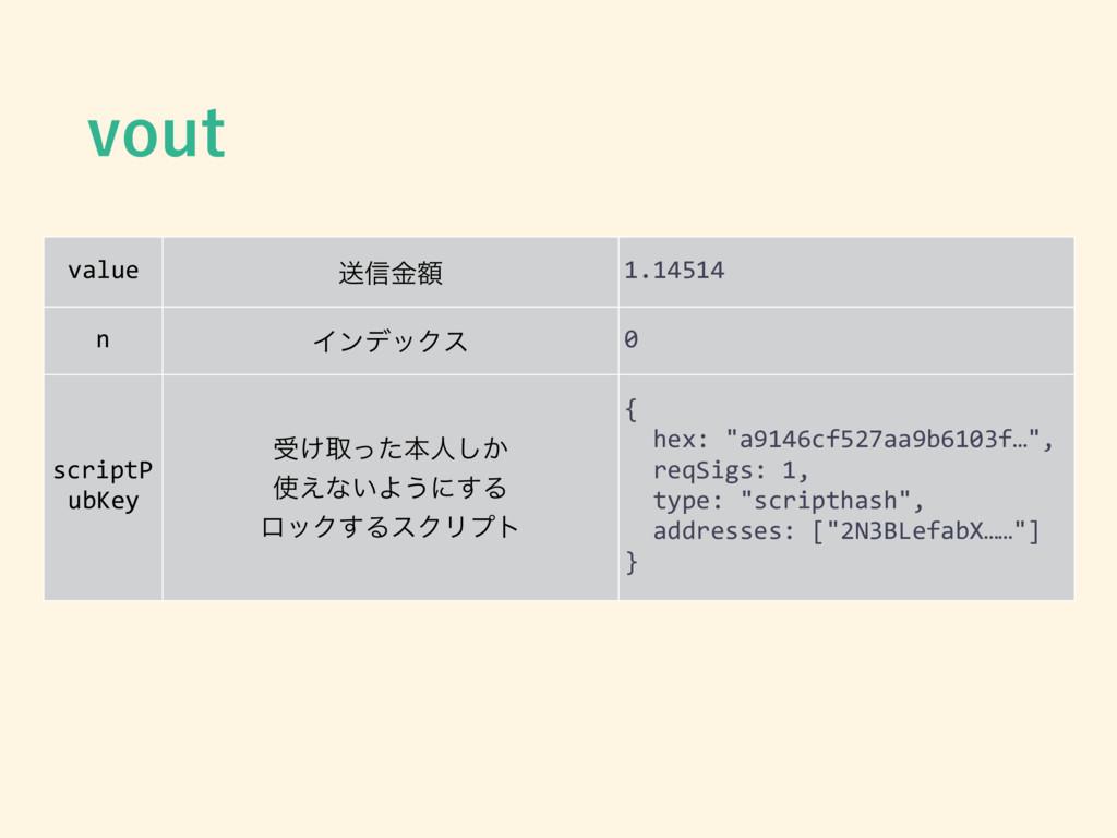 WPVU value ૹ৴ֹۚ 1.14514 n ΠϯσοΫε 0 scriptP ubKe...