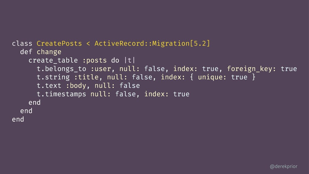 class CreatePosts < ActiveRecord::Migration[5.2...