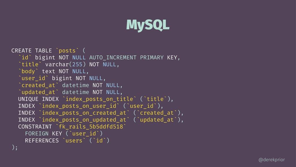MySQL CREATE TABLE `posts` ( `id` bigint NOT NU...