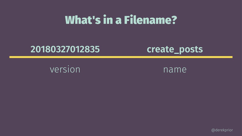 What's in a Filename? 20180327012835 create_pos...