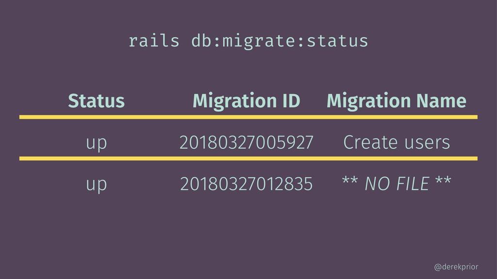 rails db:migrate:status Status Migration ID Mig...