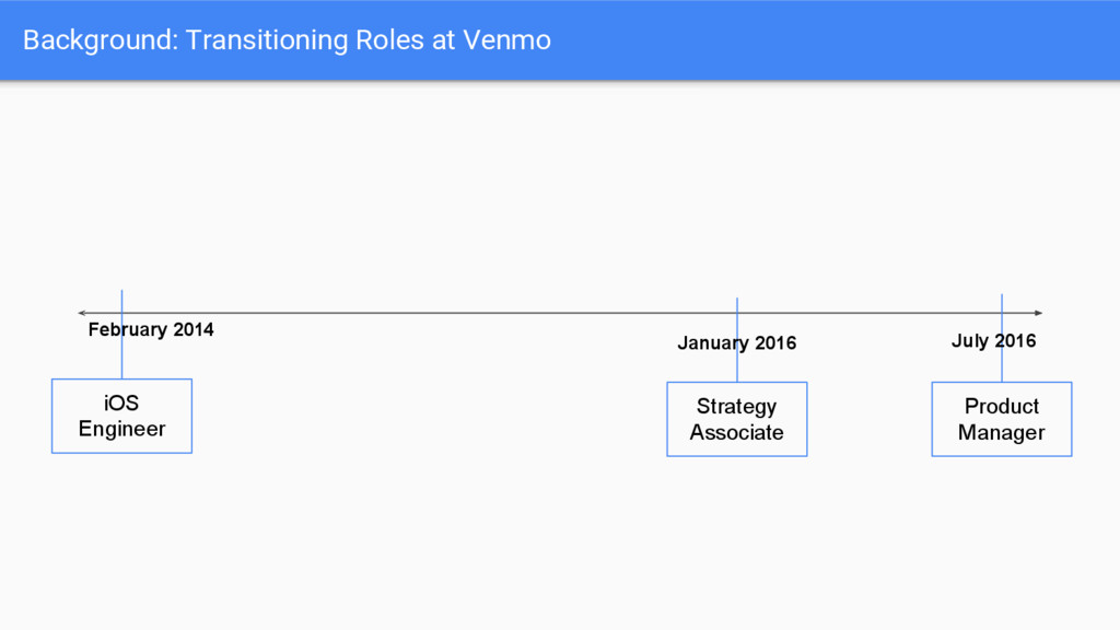 Background: Transitioning Roles at Venmo iOS En...