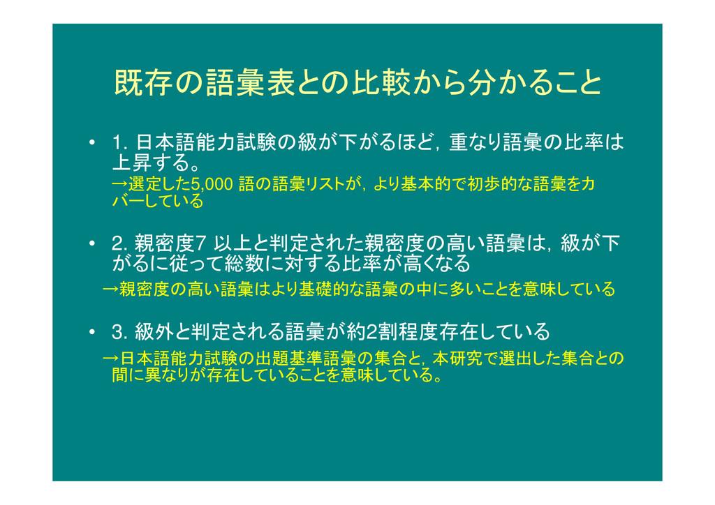 既存の語彙表との比較から分かること • 1. 日本語能力試験の級が下がるほど,重なり語彙の比率...
