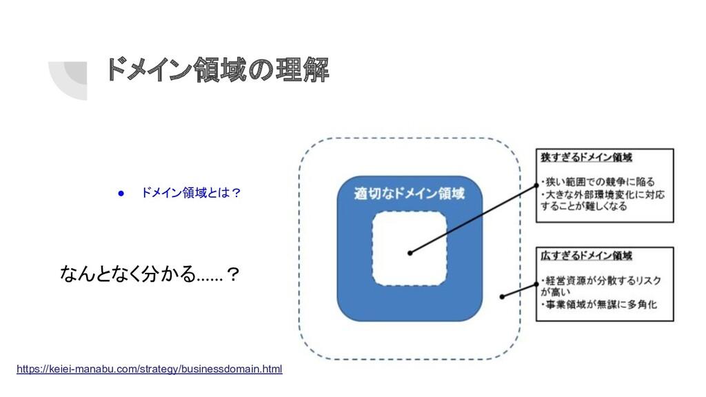 ドメイン領域の理解 ● ドメイン領域とは? https://keiei-manabu.com/...